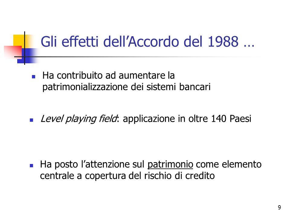 8 Un esempio: Apertura di credito a FIAT =100 euro Prestito in c/c a F. Cannata = 100 euro Credito interbancario = 50 euro BOT nel banking book = 100
