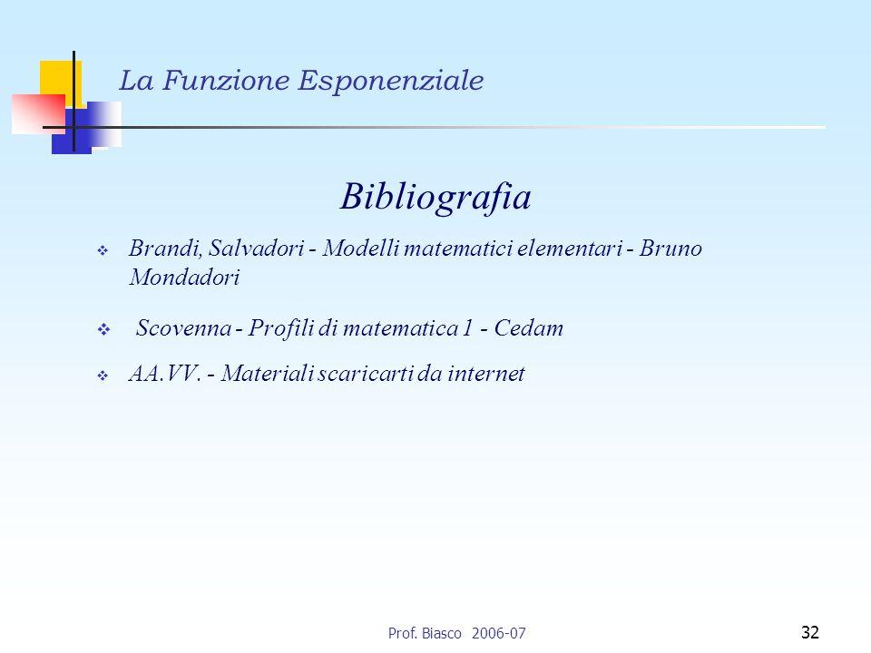 Prof. Biasco 2006-07 32 La Funzione Esponenziale Bibliografia Brandi, Salvadori - Modelli matematici elementari - Bruno Mondadori Scovenna - Profili d