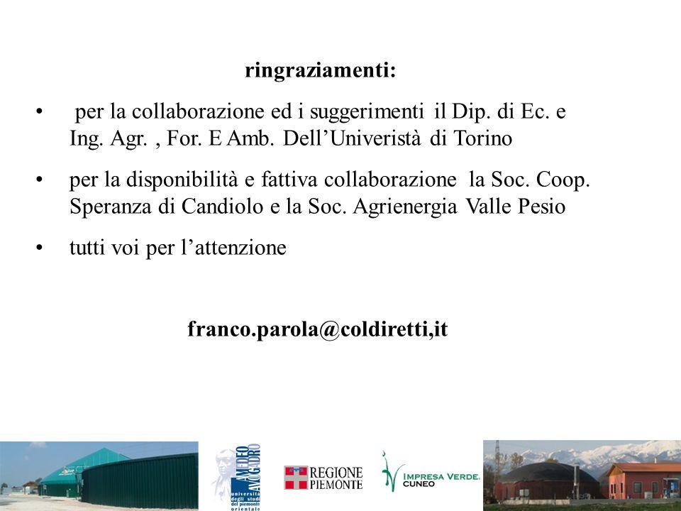 ringraziamenti: per la collaborazione ed i suggerimenti il Dip. di Ec. e Ing. Agr., For. E Amb. DellUniveristà di Torino per la disponibilità e fattiv