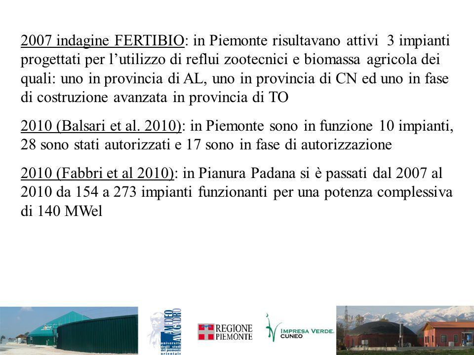 2007 indagine FERTIBIO: in Piemonte risultavano attivi 3 impianti progettati per lutilizzo di reflui zootecnici e biomassa agricola dei quali: uno in