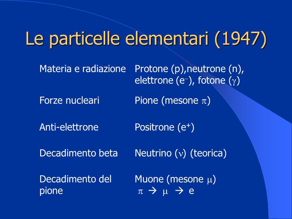 Le particelle elementari (1947) Materia e radiazioneProtone (p),neutrone (n), elettrone (e ), fotone ( ) Forze nucleari Pione (mesone ) Anti-elettrone