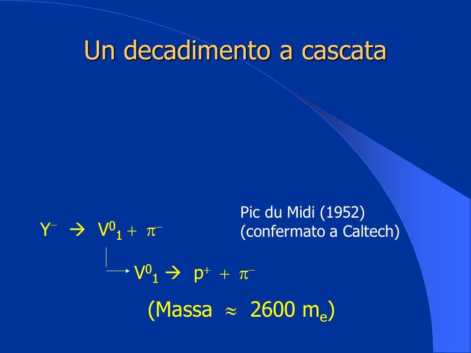 Un decadimento a cascata Y V 0 1 V 0 1 p (Massa 2600 m e ) Pic du Midi (1952) (confermato a Caltech)