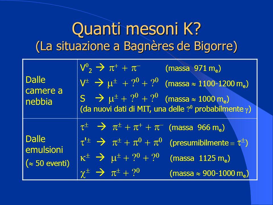 Quanti mesoni K? (La situazione a Bagnères de Bigorre) Dalle camere a nebbia V 2 (massa 971 m e ) V (massa 1100-1200 m e ) S (massa 1000 m e ) (da nuo