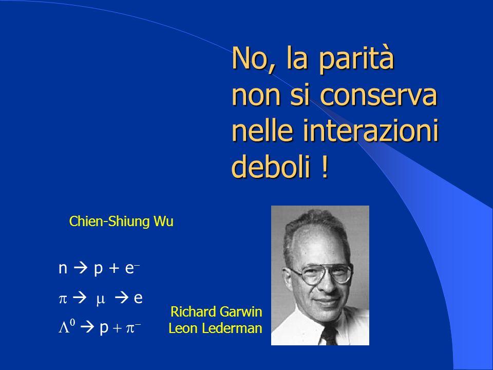 No, la parità non si conserva nelle interazioni deboli ! Chien-Shiung Wu Richard Garwin Leon Lederman n p + e e p