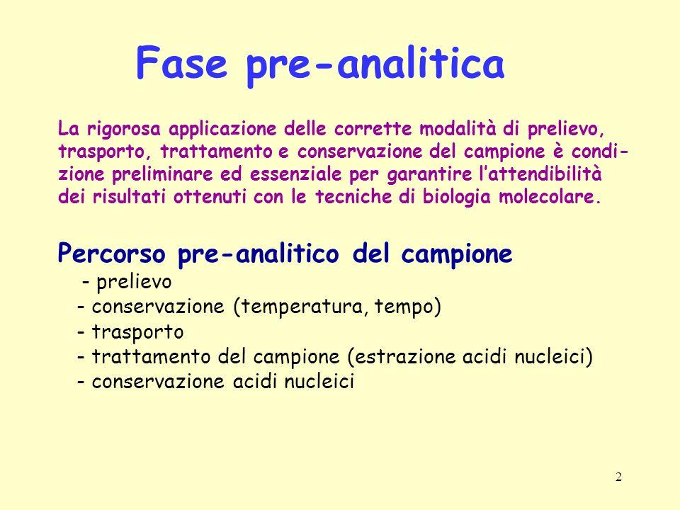 3 Errore introdotto: - contaminazione crociata (falsi positivi) - frammentazione DNA per errata manipolazione Errore non eliminato: - inibitori della reazione di amplificazione Errore pre-analitico