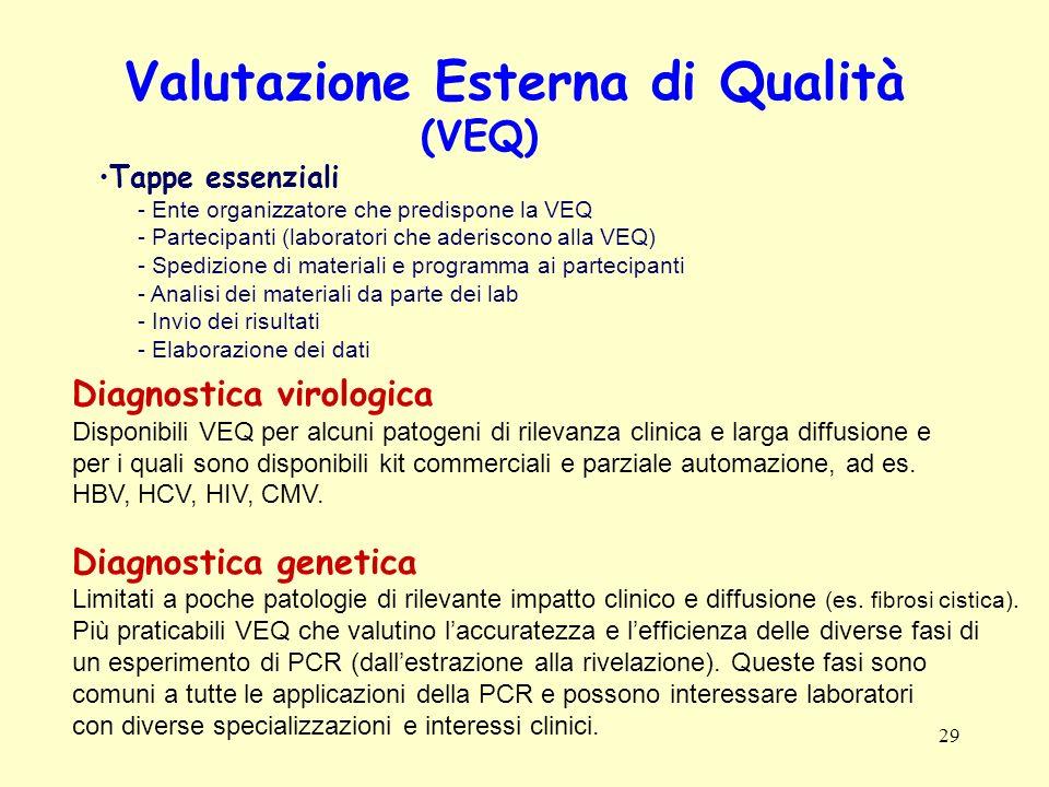 29 Valutazione Esterna di Qualità (VEQ) Diagnostica virologica Disponibili VEQ per alcuni patogeni di rilevanza clinica e larga diffusione e per i qua
