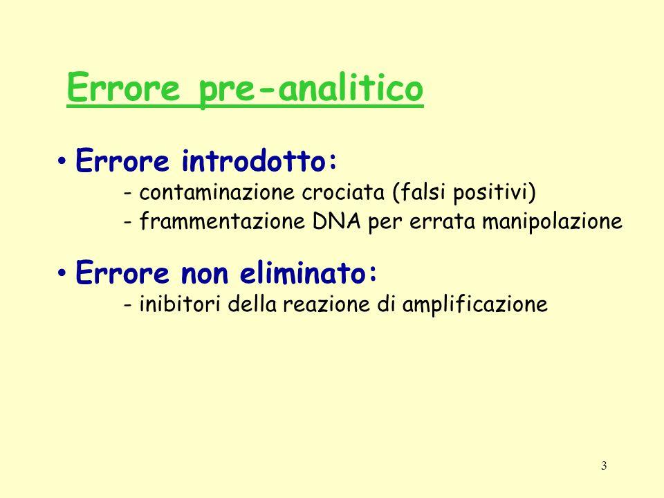 3 Errore introdotto: - contaminazione crociata (falsi positivi) - frammentazione DNA per errata manipolazione Errore non eliminato: - inibitori della