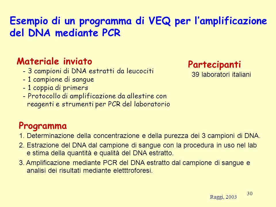 30 Esempio di un programma di VEQ per lamplificazione del DNA mediante PCR Materiale inviato - 3 campioni di DNA estratti da leucociti - 1 campione di