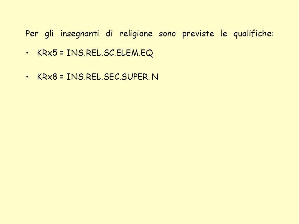 Per gli insegnanti di religione sono previste le qualifiche: KRx5 = INS.REL.SC.ELEM.EQ KRx8 = INS.REL.SEC.SUPER. N