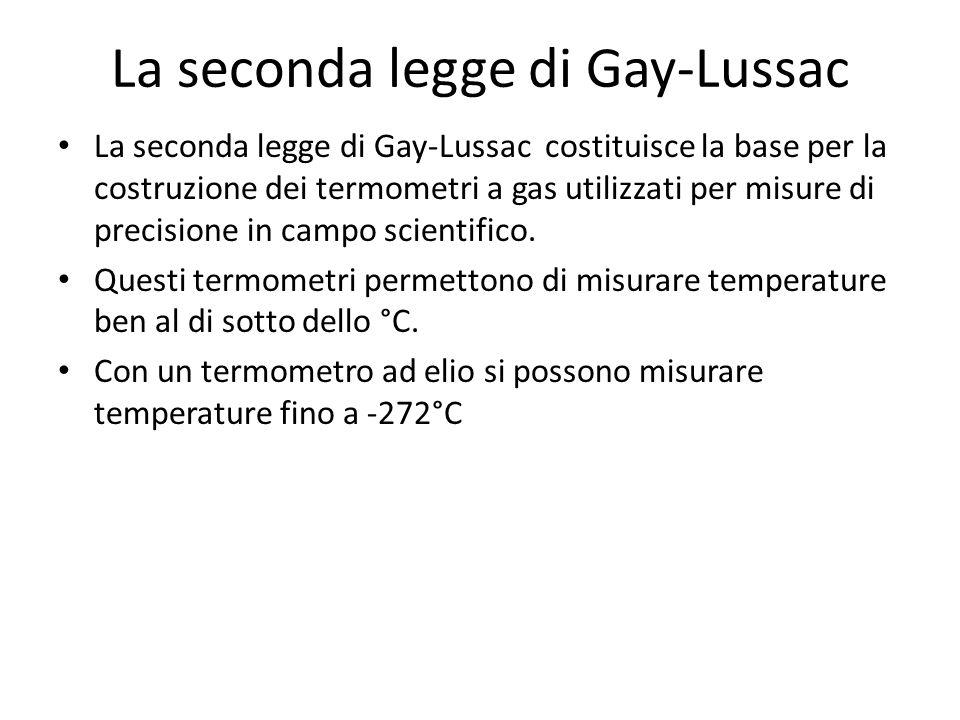 La seconda legge di Gay-Lussac La seconda legge di Gay-Lussac costituisce la base per la costruzione dei termometri a gas utilizzati per misure di pre