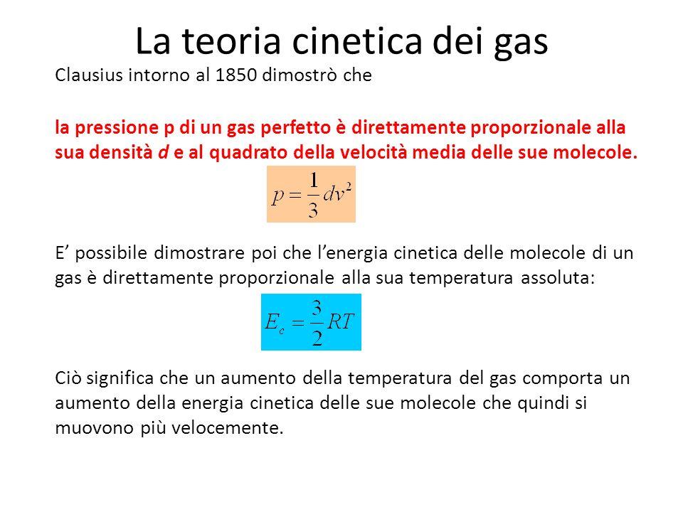 La teoria cinetica dei gas Clausius intorno al 1850 dimostrò che la pressione p di un gas perfetto è direttamente proporzionale alla sua densità d e a