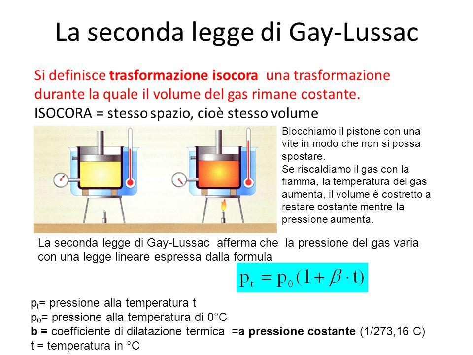 La seconda legge di Gay-Lussac Si definisce trasformazione isocora una trasformazione durante la quale il volume del gas rimane costante. ISOCORA = st