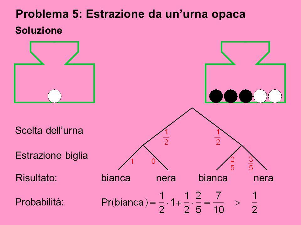 Problema 5: Estrazione da unurna opaca ? ? Soluzione Scelta dellurna Estrazione biglia Risultato:biancanerabiancanera Probabilità: