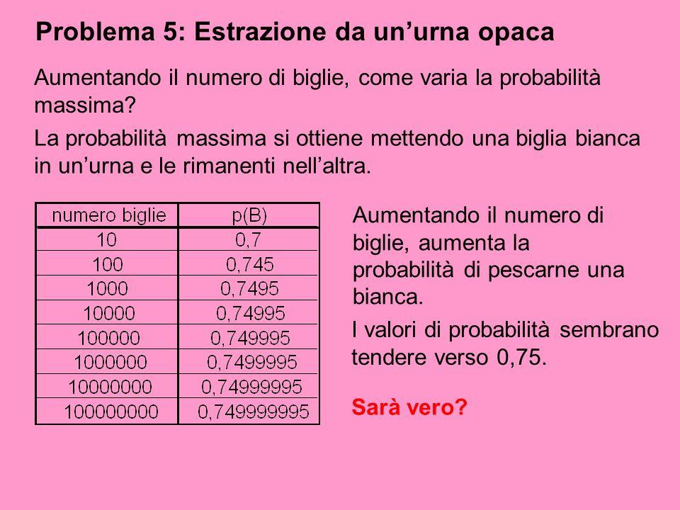 Problema 5: Estrazione da unurna opaca Aumentando il numero di biglie, come varia la probabilità massima? La probabilità massima si ottiene mettendo u