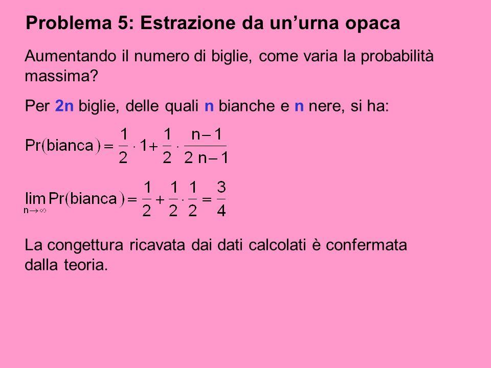Problema 5: Estrazione da unurna opaca Aumentando il numero di biglie, come varia la probabilità massima? Per 2n biglie, delle quali n bianche e n ner