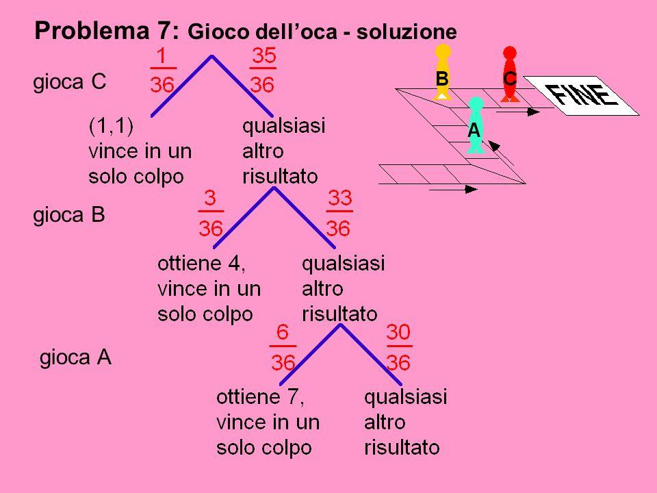 Problema 7: Gioco delloca - soluzione gioca C gioca B gioca A