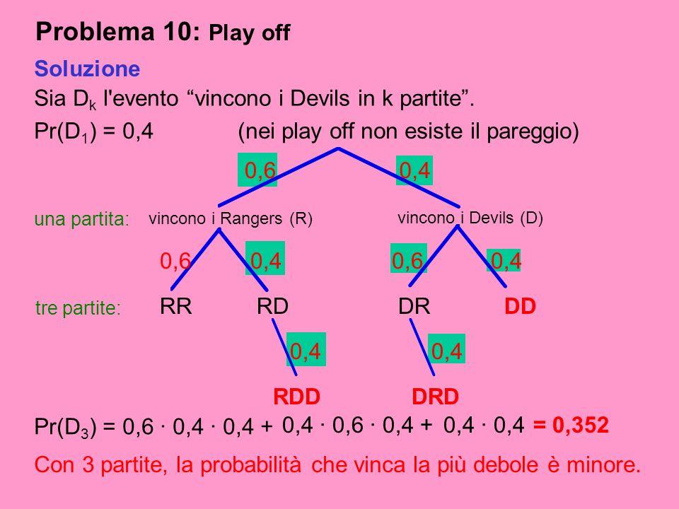 Problema 10: Play off Sia Dk Dk l'evento vincono i Devils in k partite. Soluzione Pr(D 1 ) = 0,4(nei play off non esiste il pareggio) 0,60,4 vincono i