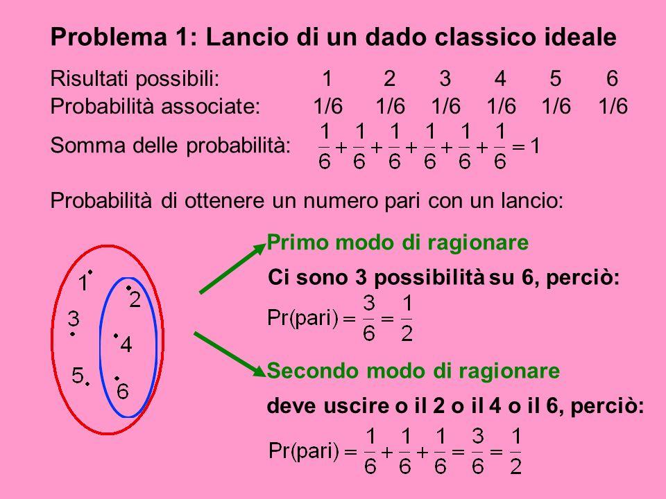 Problema 1: Lancio di un dado classico ideale Risultati possibili:123456 Probabilità associate:1/6 Somma delle probabilità: Probabilità di ottenere un