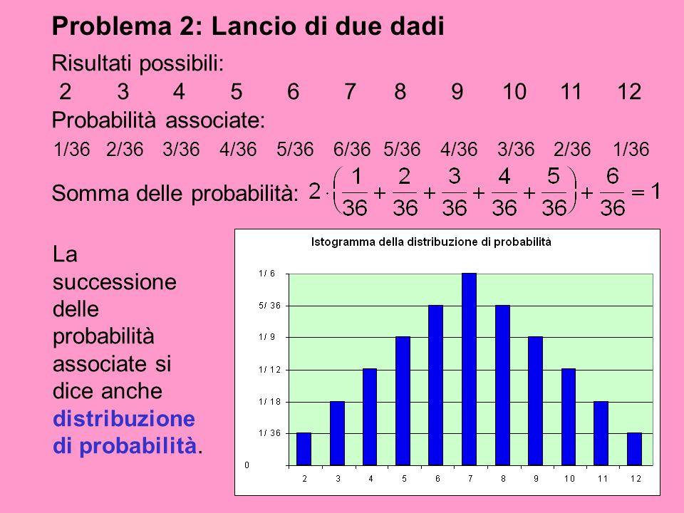 Problema 2: Lancio di due dadi 23456789101112 La successione delle probabilità associate si dice anche distribuzione di probabilità. 1/362/363/364/365