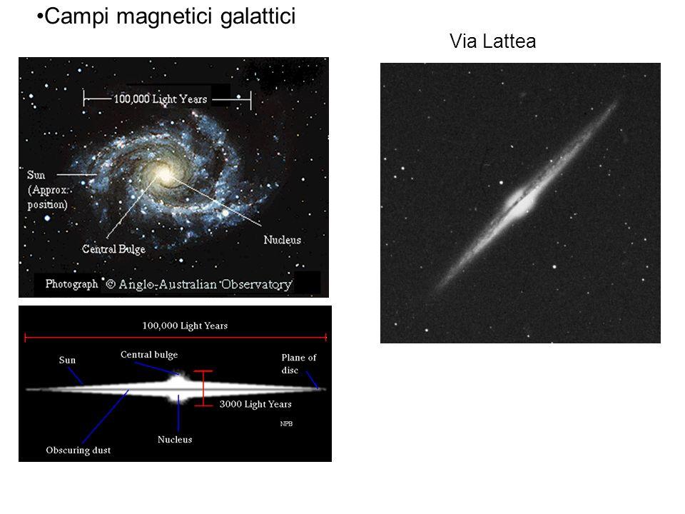 Via Lattea Campi magnetici galattici