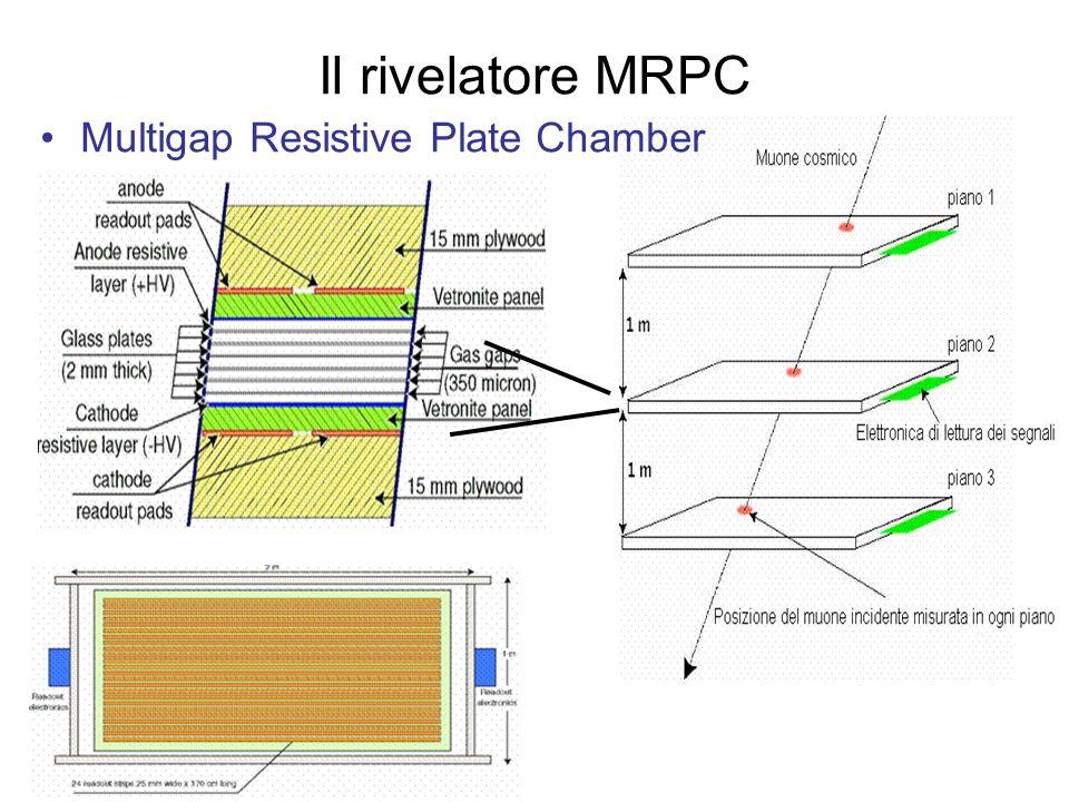 Il rivelatore MRPC Multigap Resistive Plate Chamber