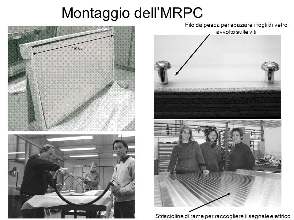 Filo da pesca per spaziare i fogli di vetro avvolto sulle viti Striscioline di rame per raccogliere il segnale elettrico Montaggio dellMRPC