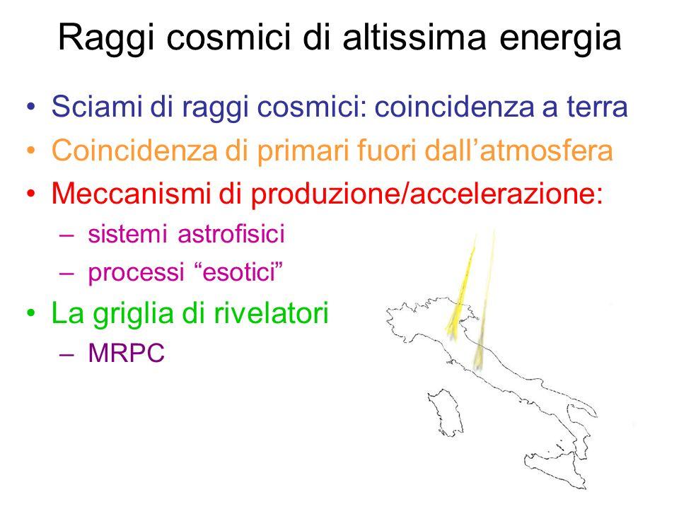 Raggi cosmici di altissima energia Sciami di raggi cosmici: coincidenza a terra Coincidenza di primari fuori dallatmosfera Meccanismi di produzione/ac