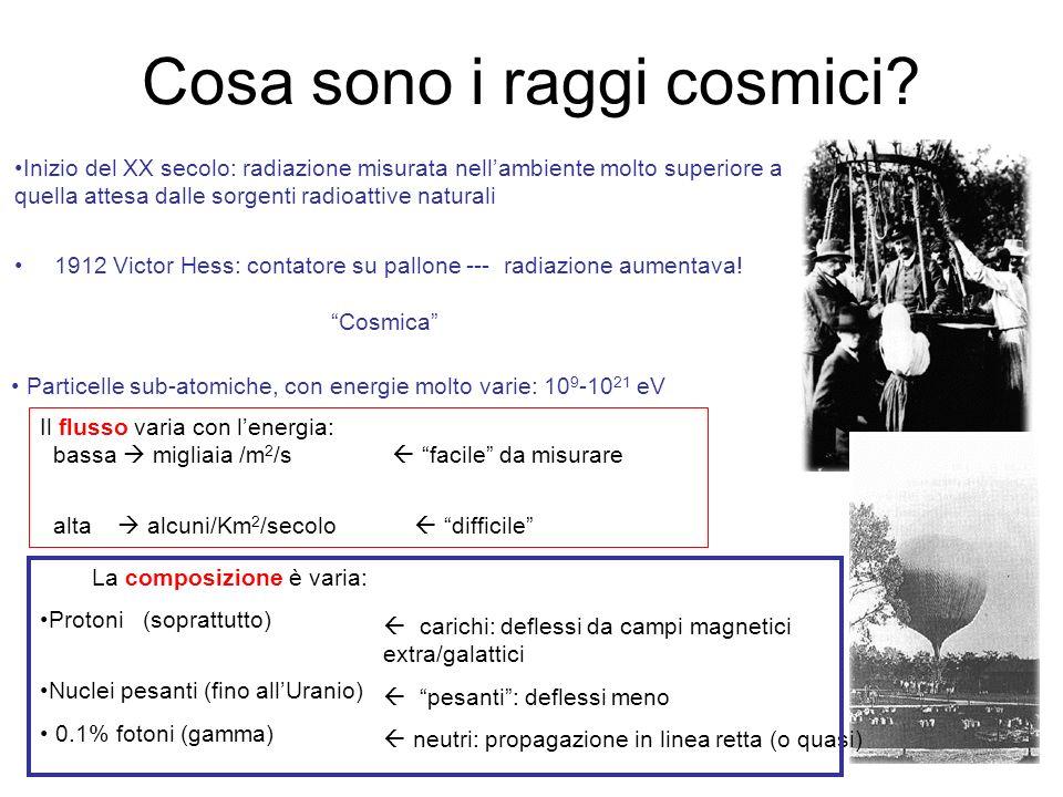Cosa sono i raggi cosmici? 1912 Victor Hess: contatore su pallone --- radiazione aumentava! Cosmica Inizio del XX secolo: radiazione misurata nellambi