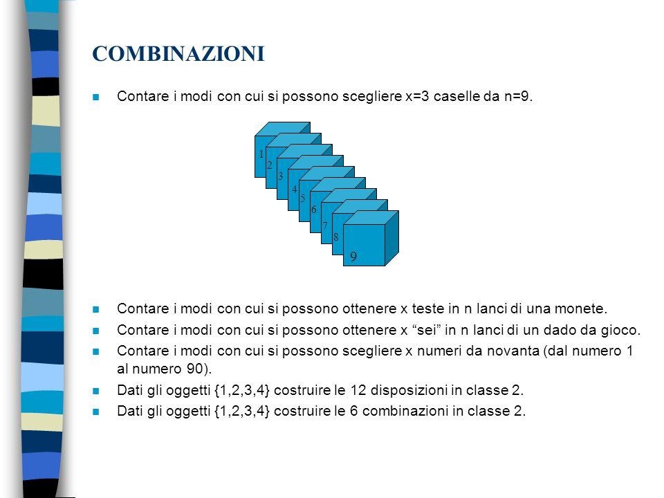COMBINAZIONI n Contare i modi con cui si possono scegliere x=3 caselle da n=9. n Contare i modi con cui si possono ottenere x teste in n lanci di una