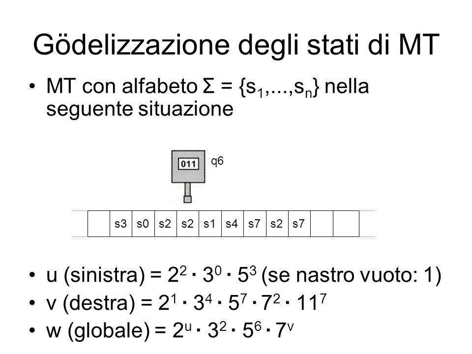 Gödelizzazione degli stati di MT MT con alfabeto Σ = {s 1,...,s n } nella seguente situazione u (sinistra) = 2 2 · 3 0 · 5 3 (se nastro vuoto: 1) v (d