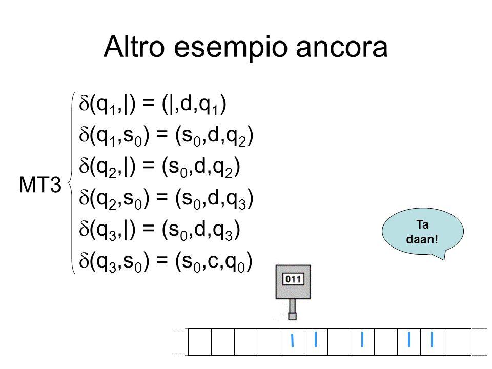 Altro esempio ancora (q 1,|) = (|,d,q 1 ) (q 1,s 0 ) = (s 0,d,q 2 ) (q 2,|) = (s 0,d,q 2 ) (q 2,s 0 ) = (s 0,d,q 3 ) (q 3,|) = (s 0,d,q 3 ) (q 3,s 0 )