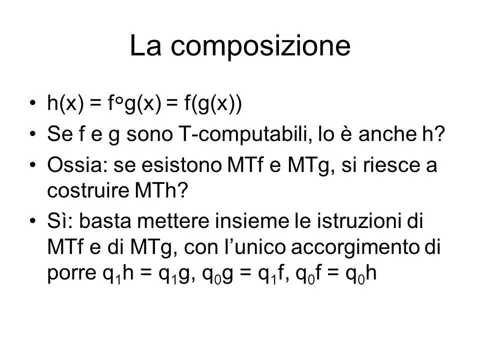 La composizione h(x) = f g(x) = f(g(x)) Se f e g sono T-computabili, lo è anche h? Ossia: se esistono MTf e MTg, si riesce a costruire MTh? Sì: basta