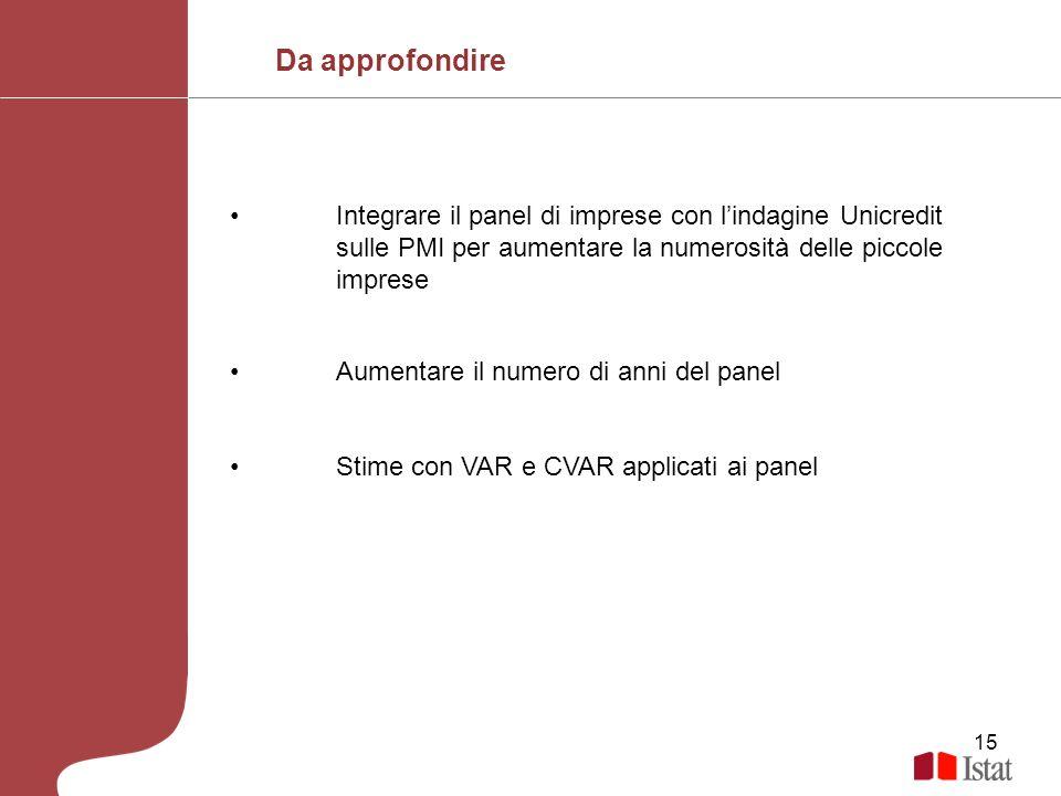 15 Integrare il panel di imprese con lindagine Unicredit sulle PMI per aumentare la numerosità delle piccole imprese Aumentare il numero di anni del p