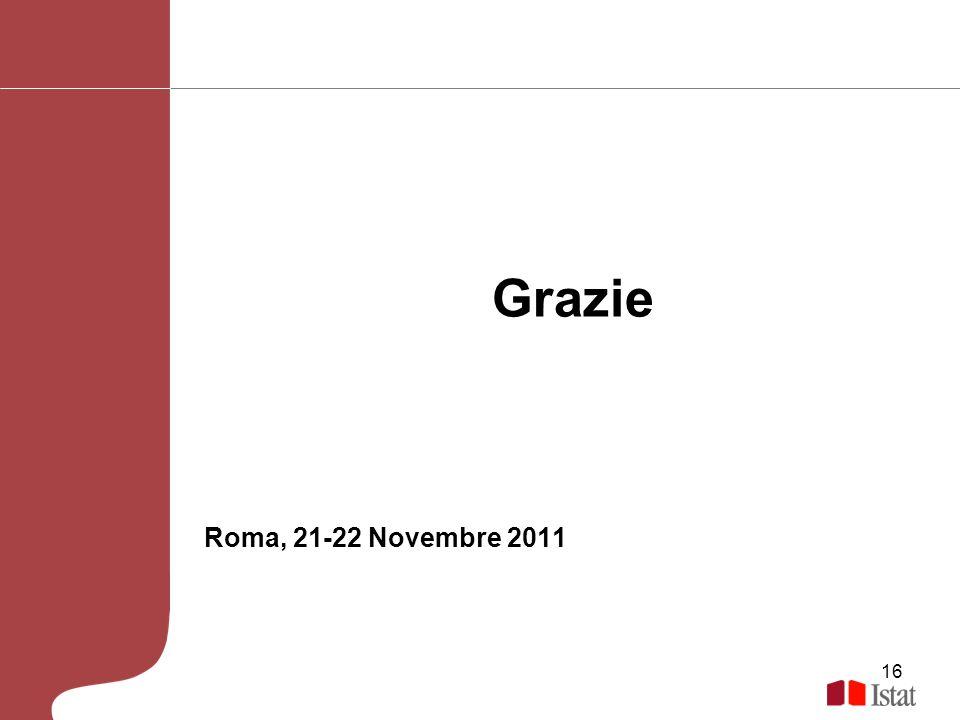 16 Grazie Roma, 21-22 Novembre 2011