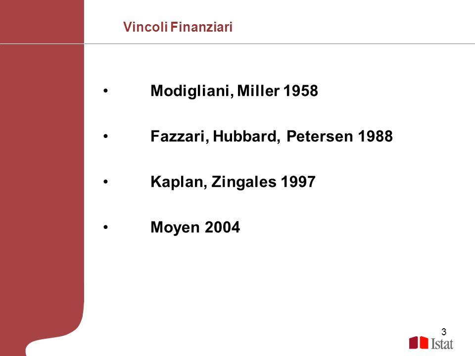 3 Modigliani, Miller 1958 Fazzari, Hubbard, Petersen 1988 Kaplan, Zingales 1997 Moyen 2004 Vincoli Finanziari