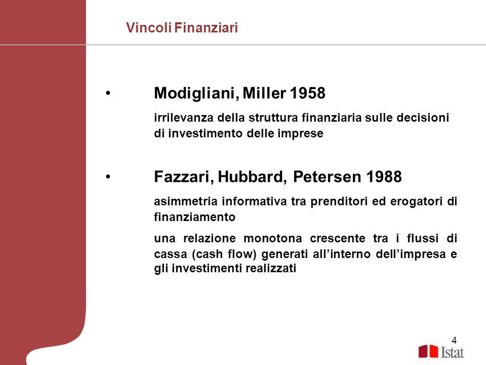 4 Modigliani, Miller 1958 irrilevanza della struttura finanziaria sulle decisioni di investimento delle imprese Fazzari, Hubbard, Petersen 1988 asimme