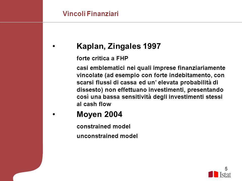 5 Kaplan, Zingales 1997 forte critica a FHP casi emblematici nei quali imprese finanziariamente vincolate (ad esempio con forte indebitamento, con sca