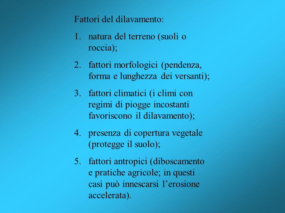 Fattori del dilavamento: 1.natura del terreno (suoli o roccia); 2.fattori morfologici (pendenza, forma e lunghezza dei versanti); 3.fattori climatici