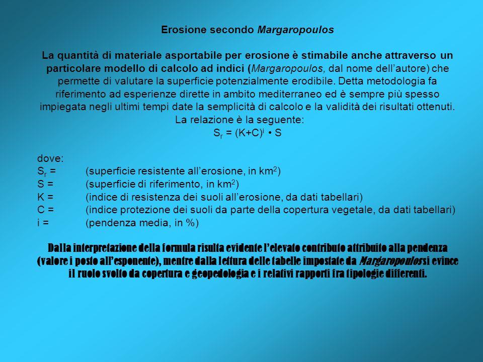 Erosione secondo Margaropoulos La quantità di materiale asportabile per erosione è stimabile anche attraverso un particolare modello di calcolo ad ind
