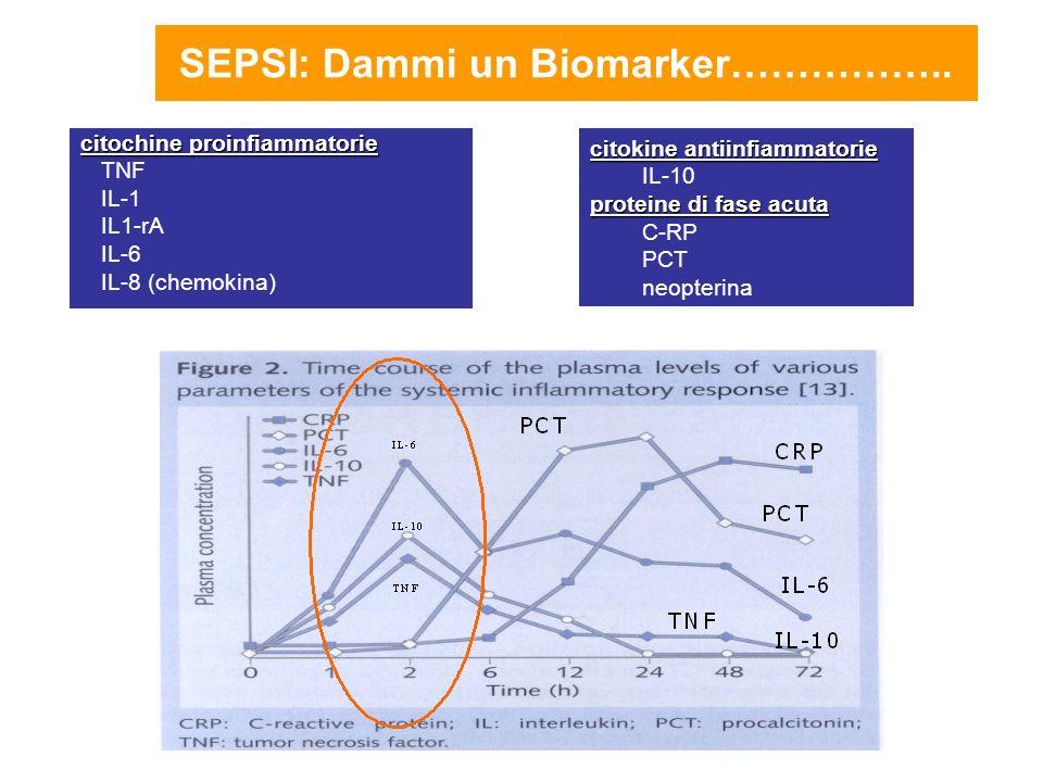 SEPSI: Dammi un Biomarker…………….. citochine proinfiammatorie TNF IL-1 IL1-rA IL-6 IL-8 (chemokina) citokine antiinfiammatorie IL-10 proteine di fase ac
