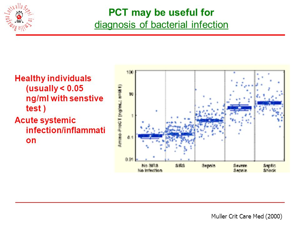 PCT may be useful for diagnosis of bacterial infection Healthy individuals (usually < 0.05 ng/ml with senstive test ) Acute systemic infection/inflamm
