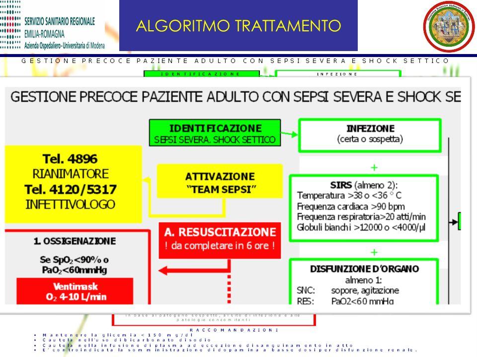 Sepsi post operatorie dopo chirurgia colon-retto p < 0,05: post OP 7 – 10 giornip < 0,001: post OP 1-10 giorni Reith HB et al.: Dig Surg 1998; 15: 260-265 CRPPCT