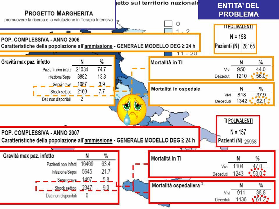 M. CONTROLLO GLICEMIA 2004
