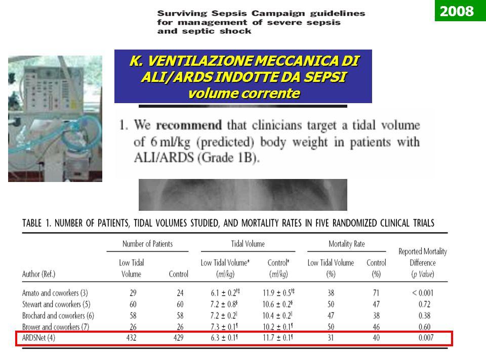 K. VENTILAZIONE MECCANICA DI ALI/ARDS INDOTTE DA SEPSI volume corrente 2008