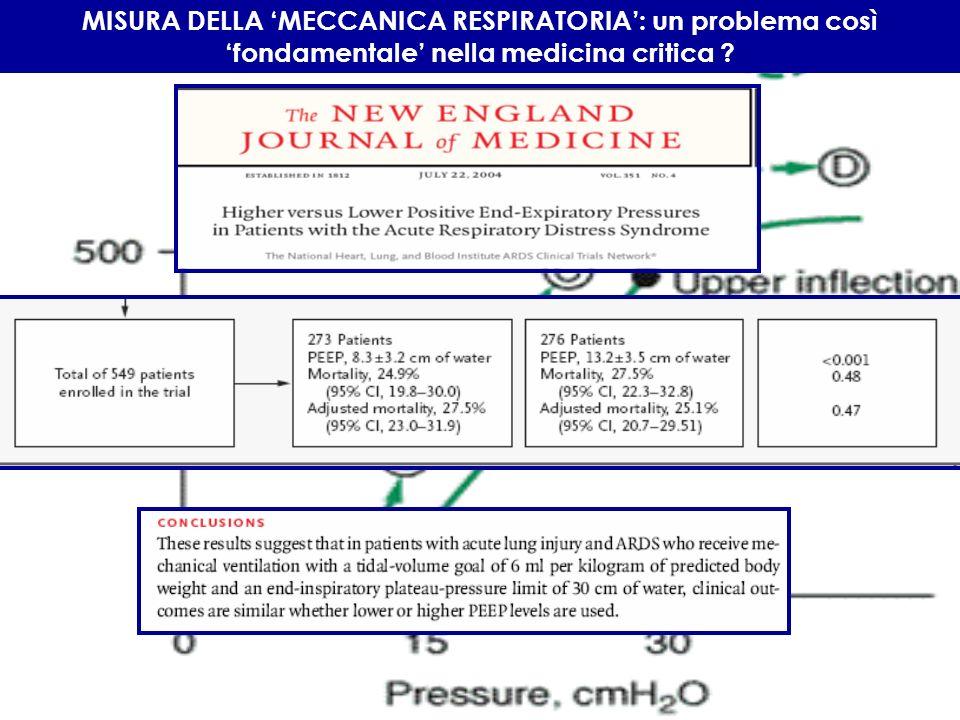 MISURA DELLA MECCANICA RESPIRATORIA: un problema così fondamentale nella medicina critica ?