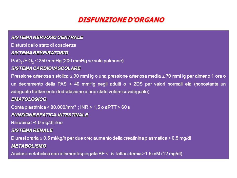 DISFUNZIONE DORGANO SISTEMA NERVOSO CENTRALE Disturbi dello stato di coscienza SISTEMA RESPIRATORIO PaO 2 /FiO 2 250 mmHg (200 mmHg se solo polmone) S
