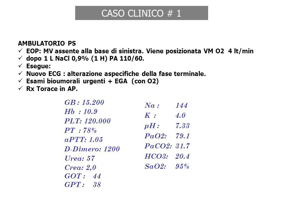 AMBULATORIO PS EOP: MV assente alla base di sinistra. Viene posizionata VM O2 4 lt/min dopo 1 L NaCl 0,9% (1 H) PA 110/60. Esegue: Nuovo ECG : alteraz