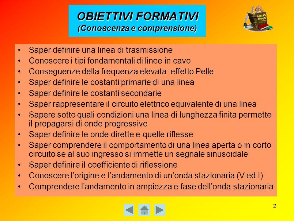3 Saper definire il ROS di una linea Saper calcolare i coefficienti di riflessione e ROS di una linea chiusa su un carico resistivo noto Conoscere il legame tra il coefficiente di riflessione e ROS Comprendere il funzionamento di un adattatore a trasformatore /4 Comprendere cosè uno Stub e come si realizza Comprendere come effettuare adattamento di impedenza con Stub e con adattatori a trasformatore /4 OBIETTIVI FORMATIVI (Conoscenza e comprensione) Continuo)