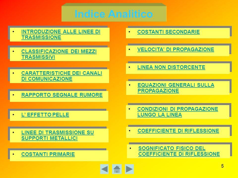 6 Continuo Indice Analitico ADATTAMENTO CON TRONCO /4ADATTAMENTO CON TRONCO /4 ADATTAMENTO CON TRONCO /4ADATTAMENTO CON TRONCO /4 ROS – RAPPORTO DONDA STAZIONARIA SWR ROS – RAPPORTO DONDA STAZIONARIA SWR ROS – RAPPORTO DONDA STAZIONARIA SWR ROS – RAPPORTO DONDA STAZIONARIA SWR DIVERSI TIPI DI LINEE REGIME STAZIONARIO – LONDA STAZIONARIAREGIME STAZIONARIO – LONDA STAZIONARIA REGIME STAZIONARIO – LONDA STAZIONARIAREGIME STAZIONARIO – LONDA STAZIONARIA ADATTAMENTO CON STUB IMPEDENZA DI INGRESSO