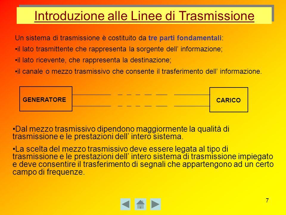 8 I mezzi trasmissivi che vengono impiegati per trasmissioni di tipo analogico devono consentire il trasporto dei segnali mantenendo inalterate le forme d onda originarie istante per istante.
